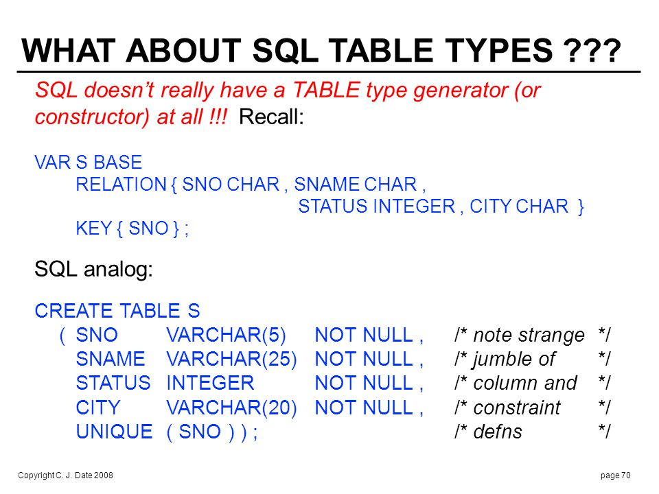 No sequence of linguistic tokens in that CREATE TABLE statement that can logically be labeled an invocation of the TABLE type constructor