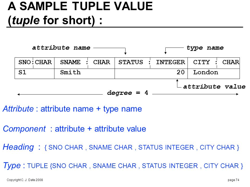 · By definition, every tuple contains exactly one value,