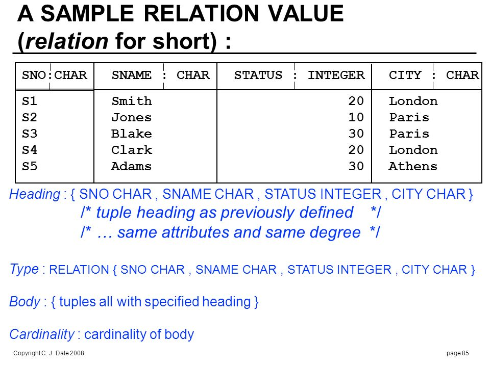 NOTE THAT : Relations contain tuples only indirectly true!