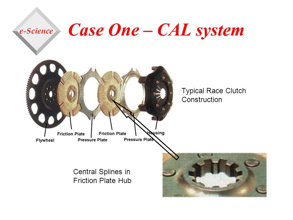 Case One – CAL system e-Science Typical Race Clutch Construction