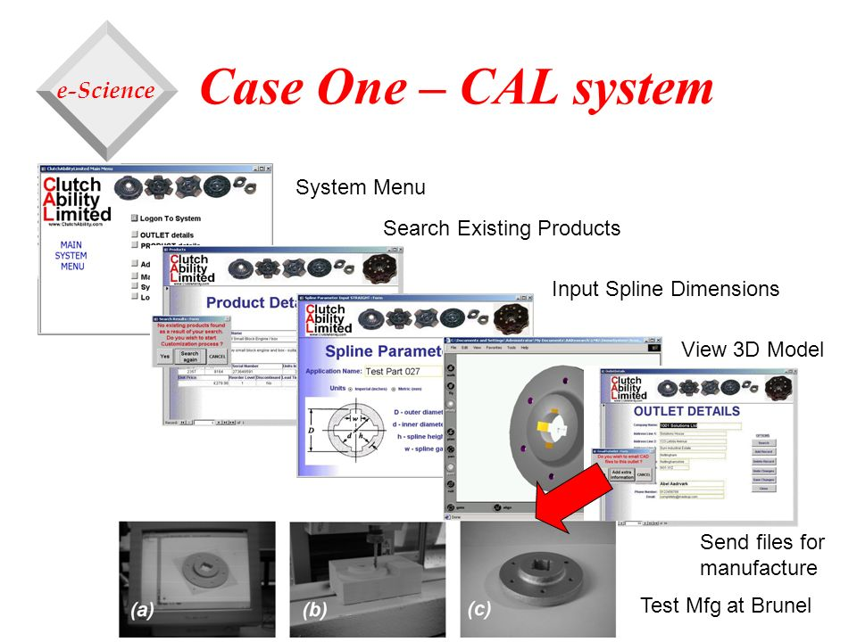 Case One – CAL system e-Science System Menu Search Existing Products