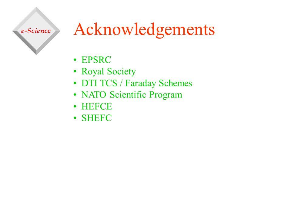 Acknowledgements EPSRC Royal Society DTI TCS / Faraday Schemes