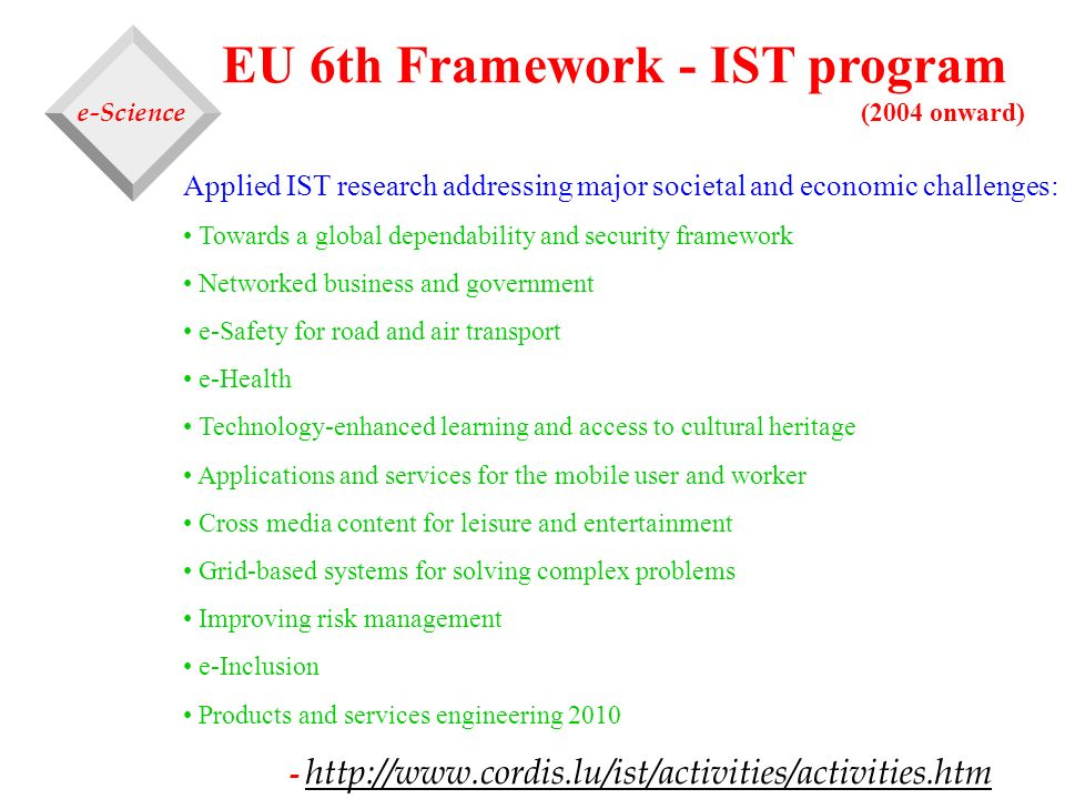 EU 6th Framework - IST program (2004 onward)