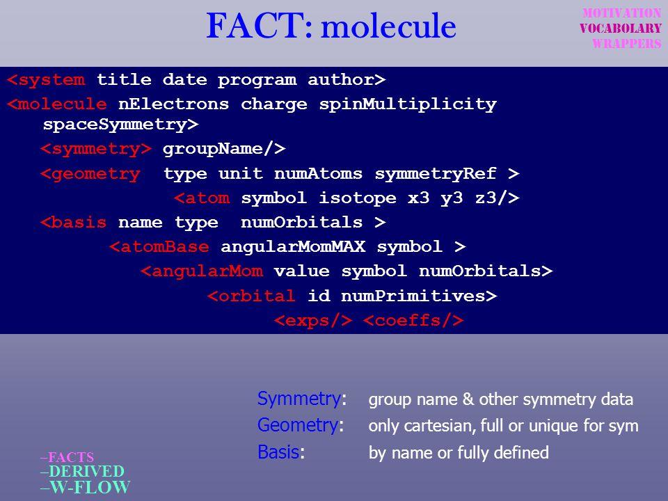 FACT: molecule <system title date program author>
