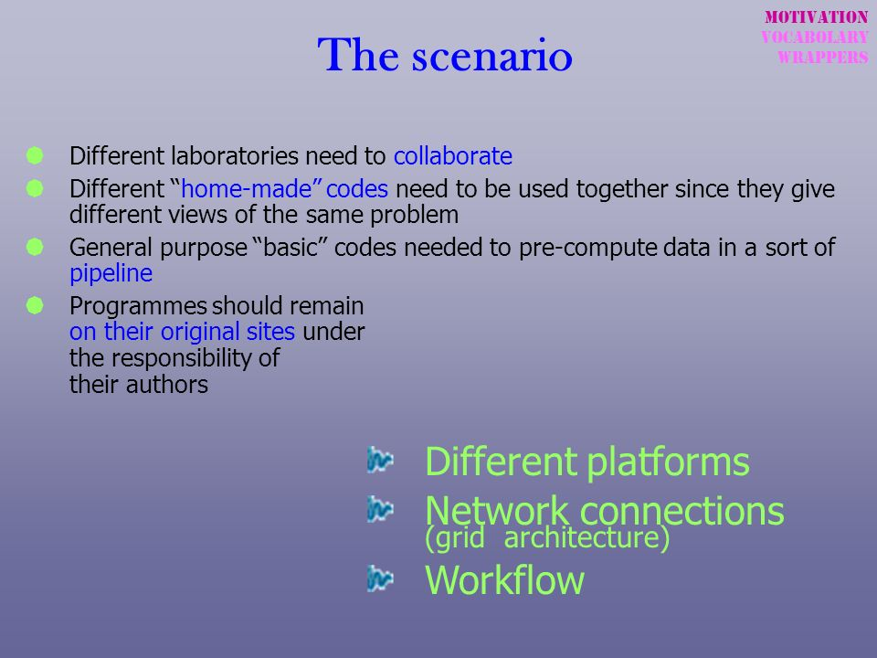 The scenario Different platforms