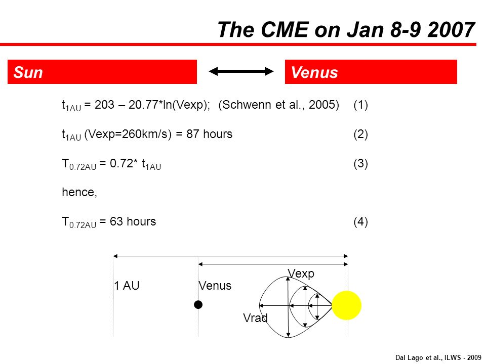 The CME on Jan 8-9 2007 Sun Venus