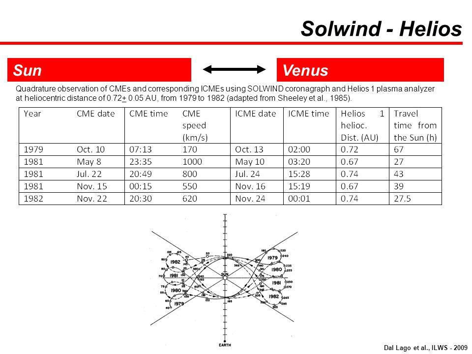 Solwind - Helios Sun Venus