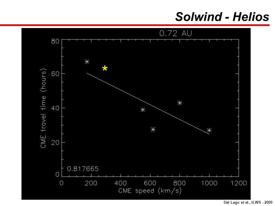 Solwind - Helios * Dal Lago et al., ILWS - 2009