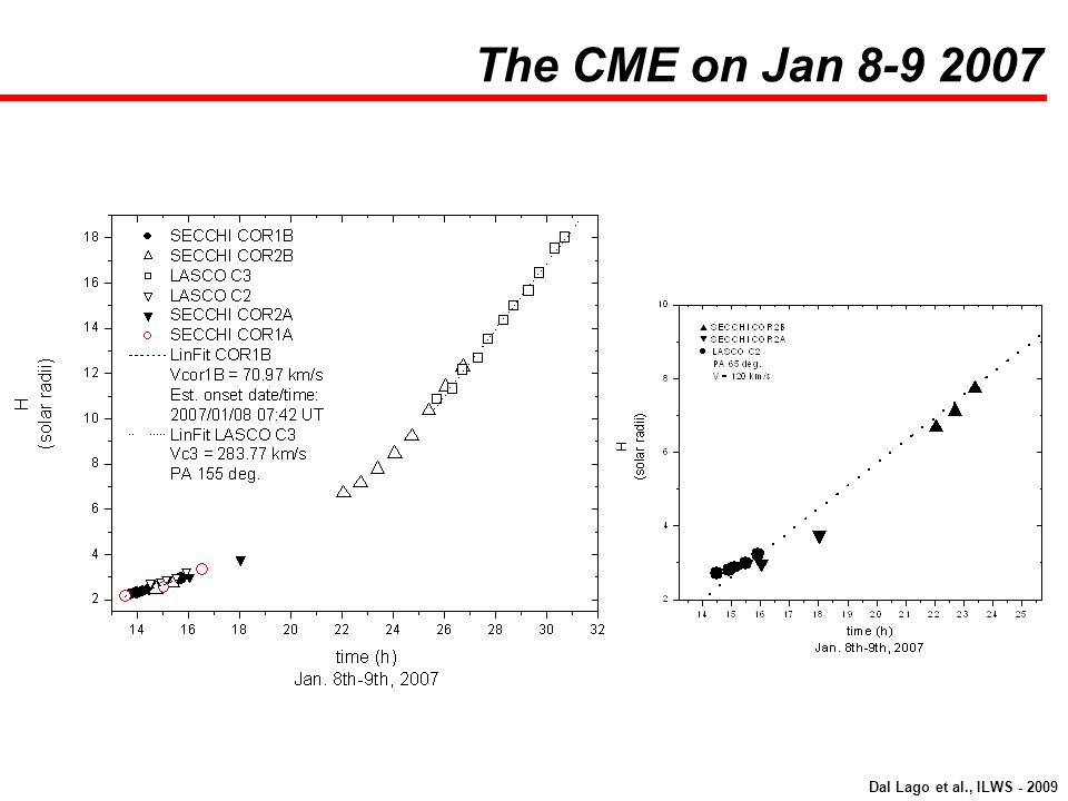 The CME on Jan 8-9 2007 Dal Lago et al., ILWS - 2009