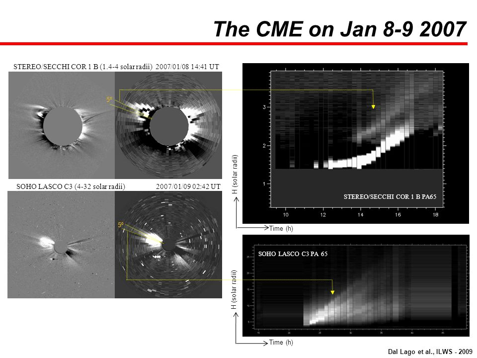 The CME on Jan 8-9 2007 STEREO/SECCHI COR 1 B (1.4-4 solar radii) 2007/01/08 14:41 UT. 5º. H (solar radii)