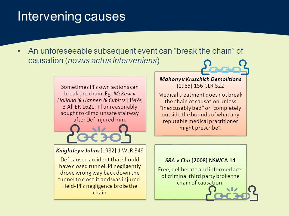 Module 4 – Negligence: Causation and Scope of Liability ...