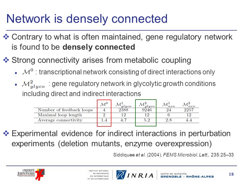 Network is densely connected