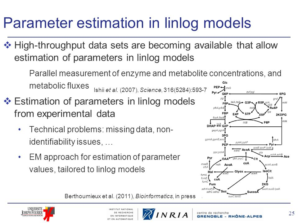 Parameter estimation in linlog models