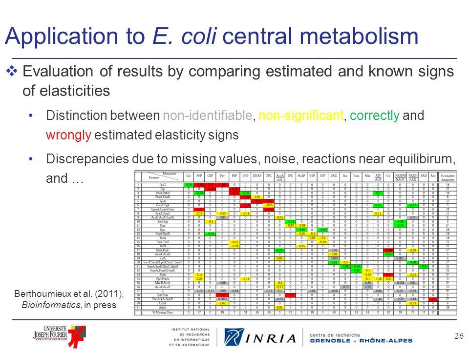 Berthoumieux et al. (2011), Bioinformatics, in press