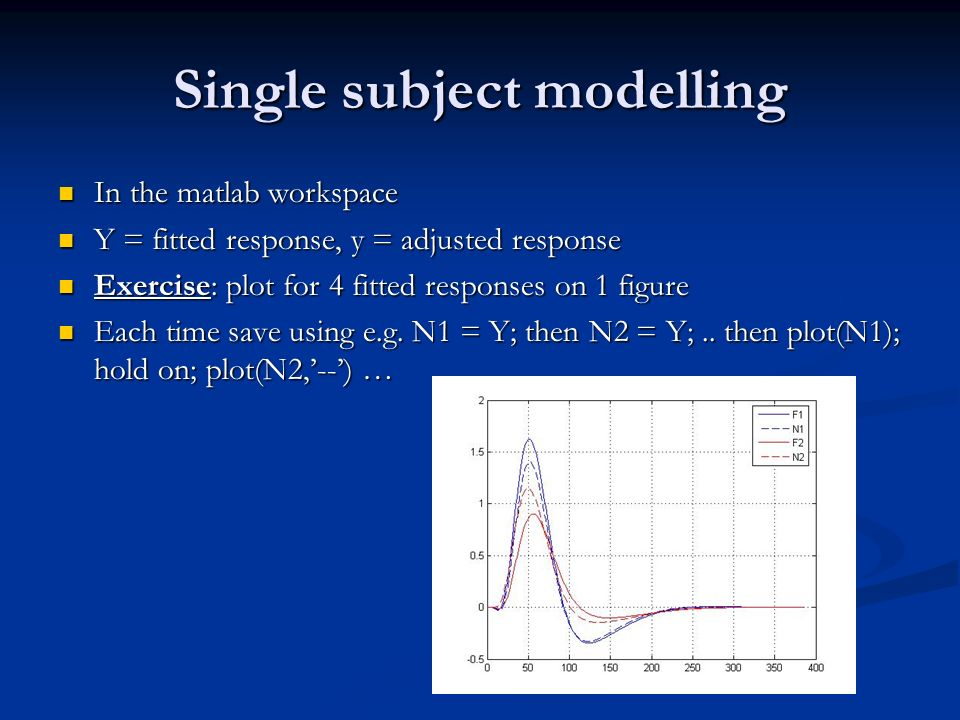 Single subject modelling