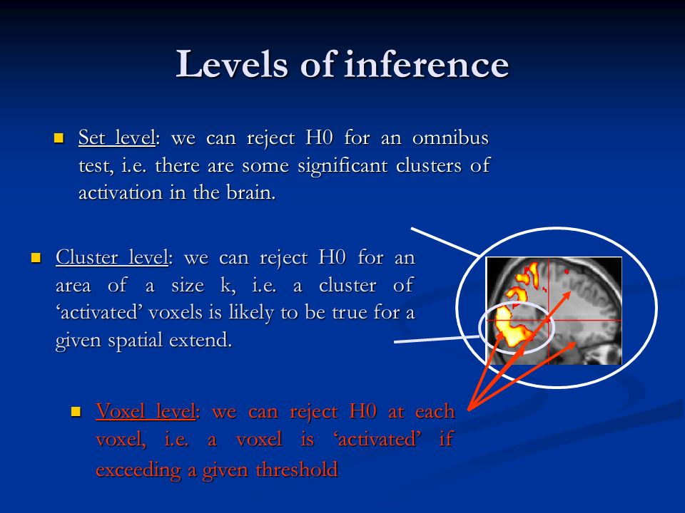 Levels of inference Set level: we can reject H0 for an omnibus test, i.e. there are some significant clusters of activation in the brain.