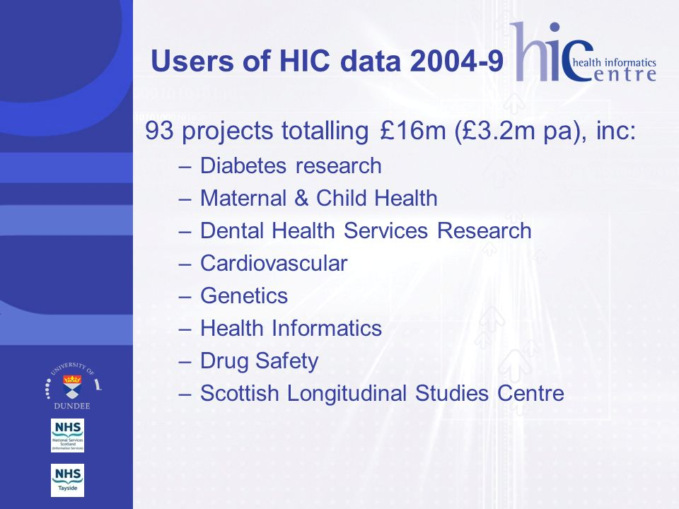 Users of HIC data 2004-9 93 projects totalling £16m (£3.2m pa), inc: