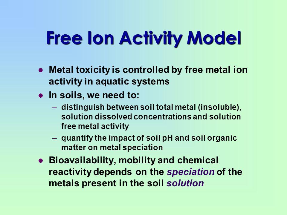 free ion