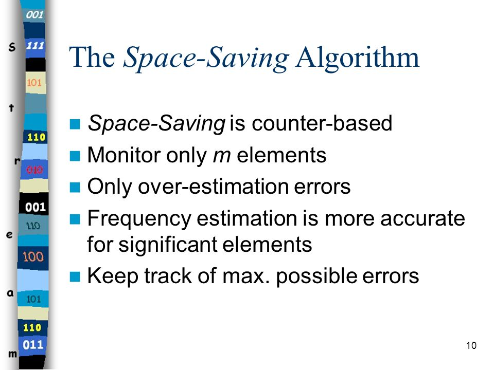 The Space-Saving Algorithm