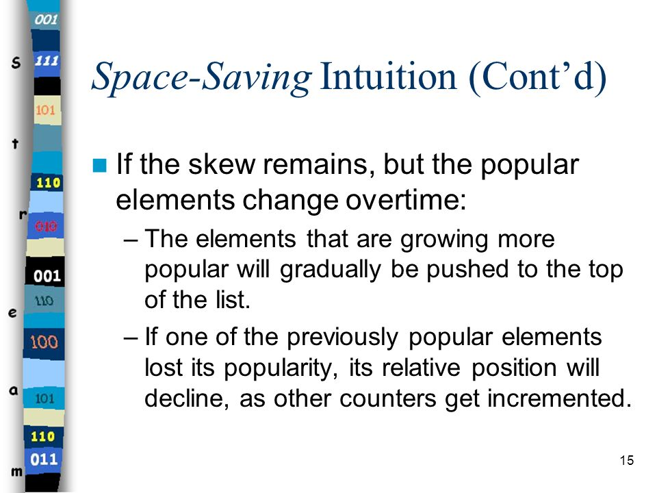 Space-Saving Intuition (Cont'd)
