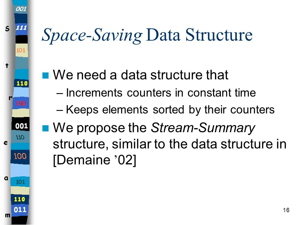 Space-Saving Data Structure