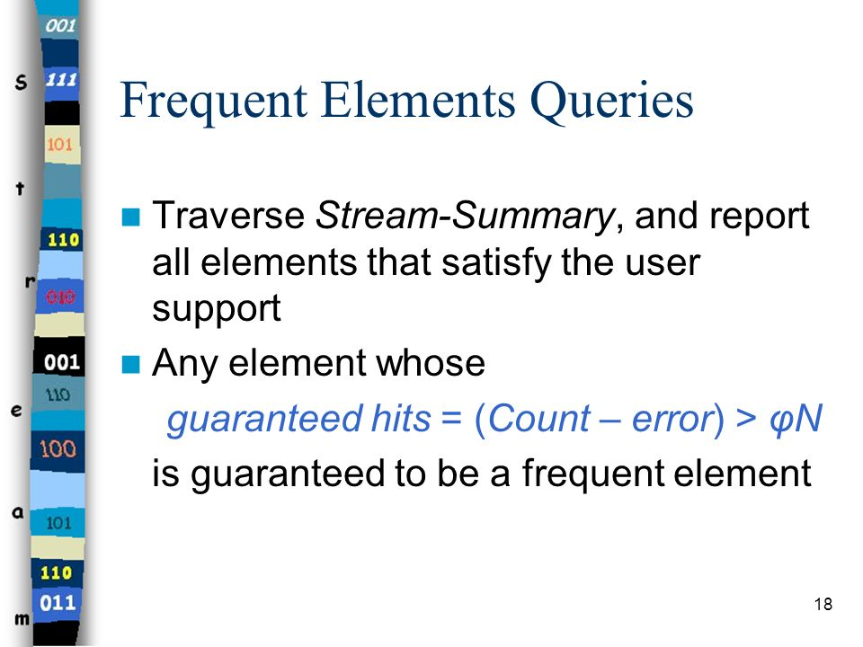 Frequent Elements Queries