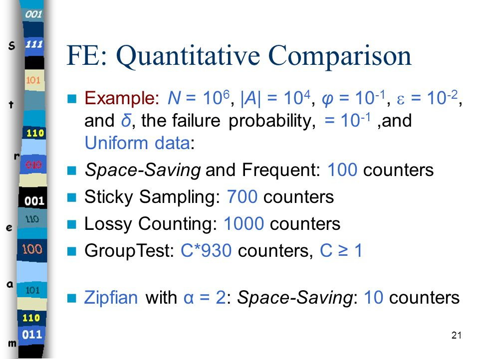 FE: Quantitative Comparison