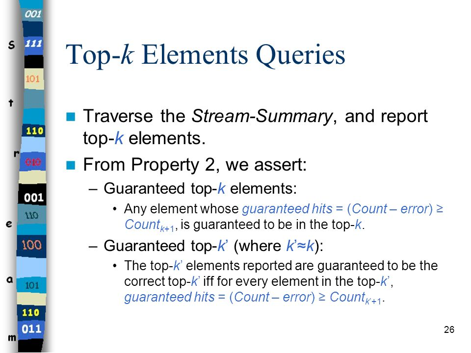 Top-k Elements Queries