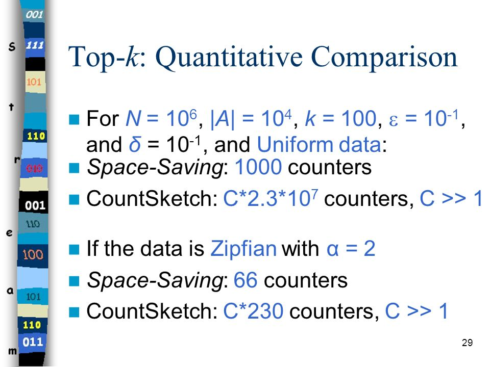 Top-k: Quantitative Comparison
