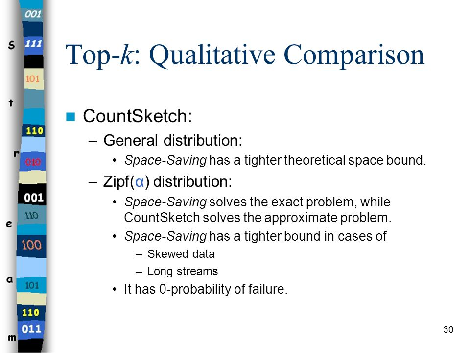 Top-k: Qualitative Comparison