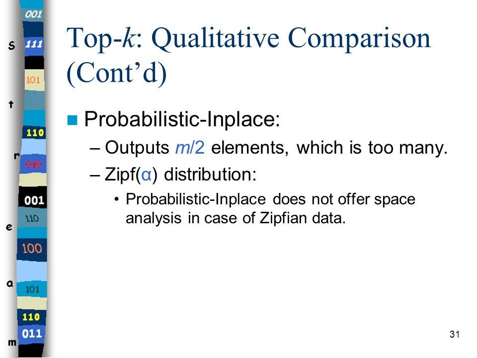 Top-k: Qualitative Comparison (Cont'd)