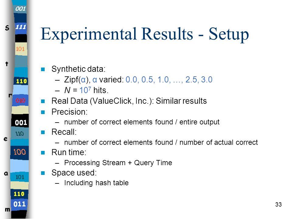 Experimental Results - Setup