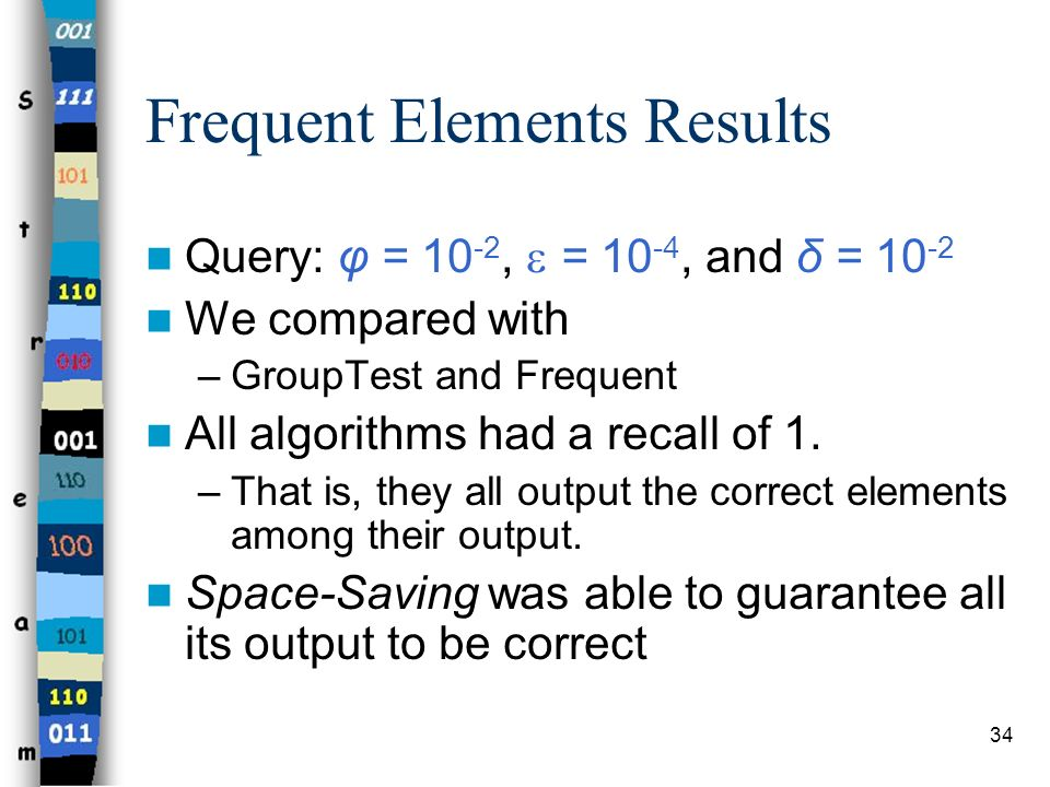 Frequent Elements Results