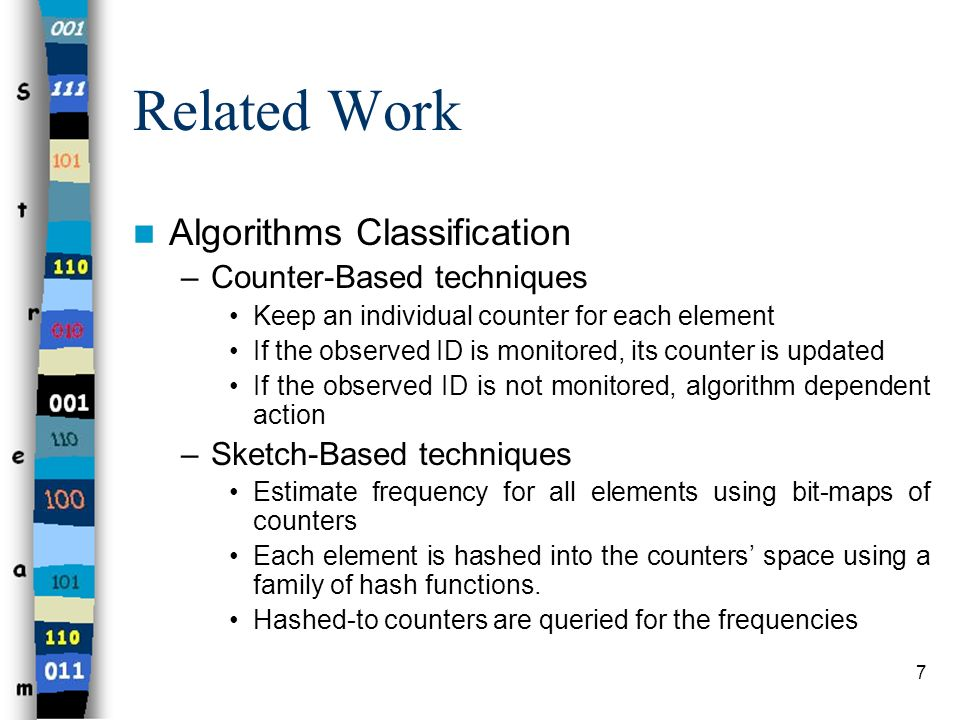 Related Work Algorithms Classification Counter-Based techniques