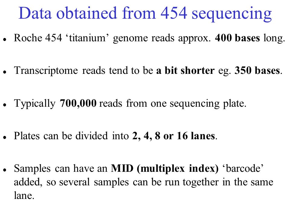 Data obtained from 454 sequencing