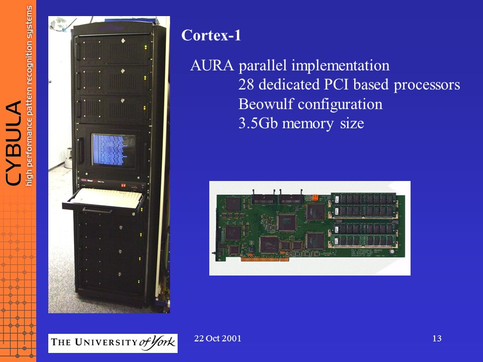 AURA parallel implementation 28 dedicated PCI based processors