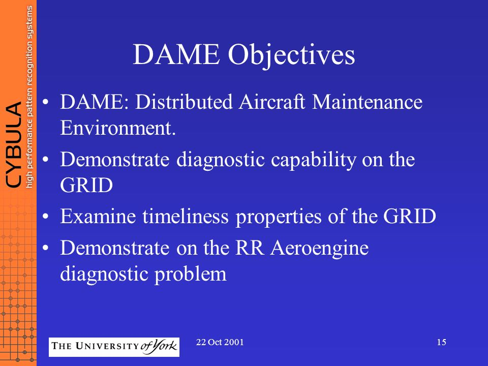 DAME Objectives DAME: Distributed Aircraft Maintenance Environment.