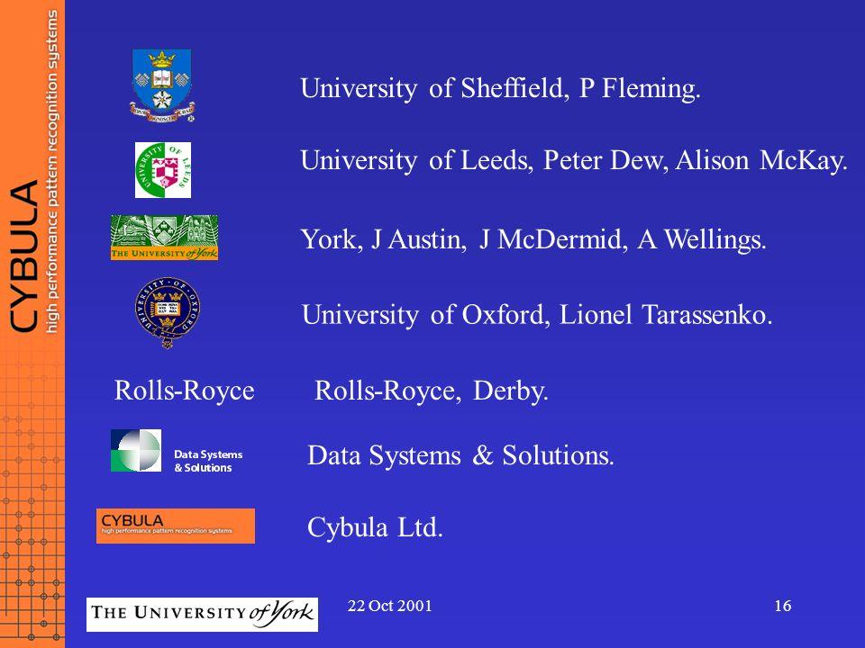 University of Sheffield, P Fleming.