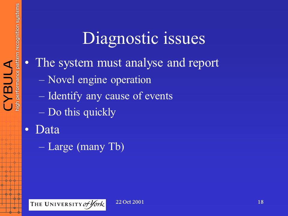 Diagnostic issues The system must analyse and report Data
