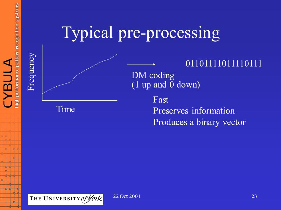 Typical pre-processing