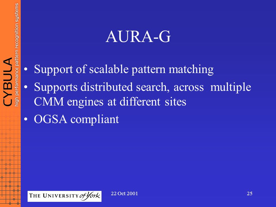 AURA-G Support of scalable pattern matching