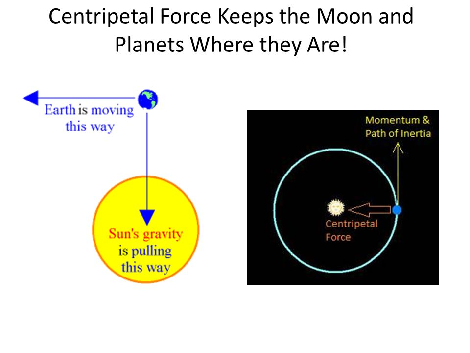 what keeps the planets and moons in orbit - photo #43