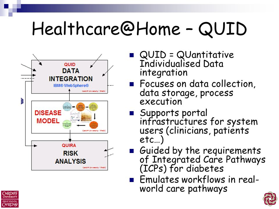 Healthcare@Home – QUID