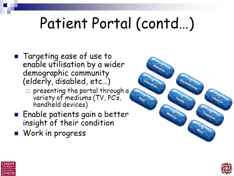 Patient Portal (contd…)