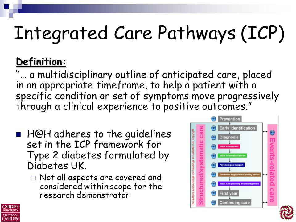 Integrated Care Pathways (ICP)