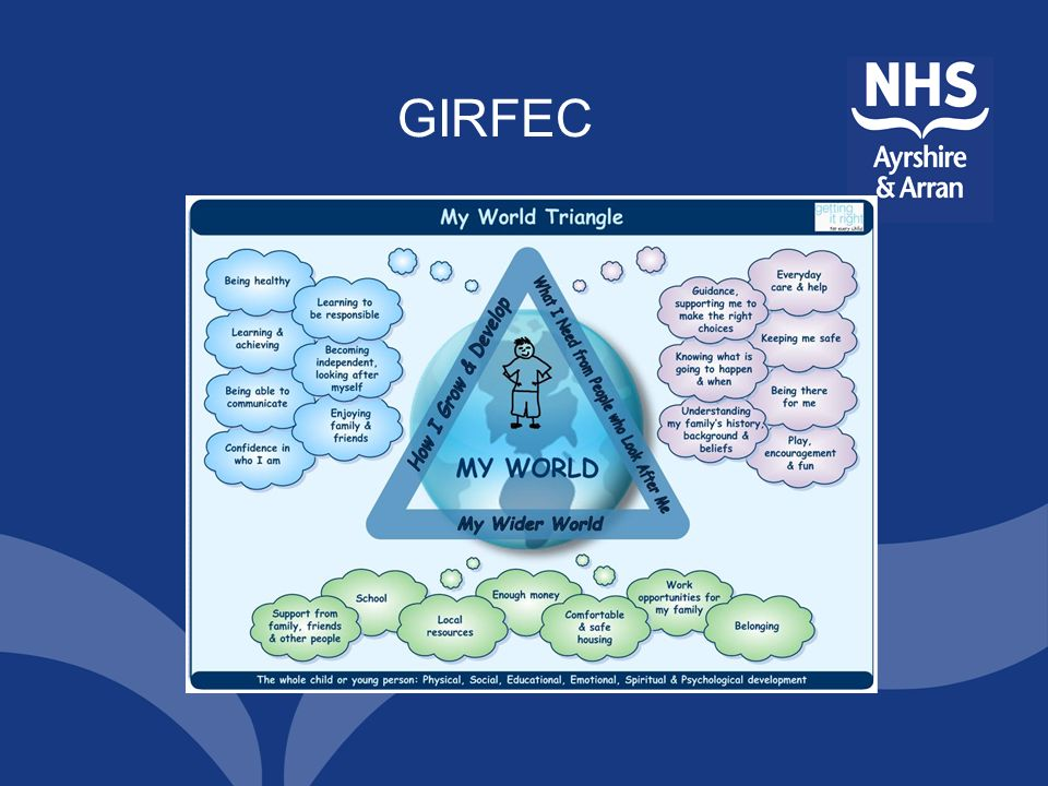GIRFEC