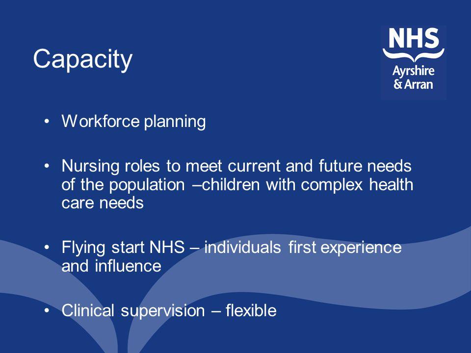 Capacity Workforce planning