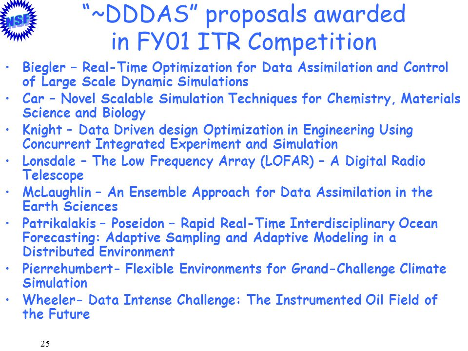 ~DDDAS proposals awarded in FY01 ITR Competition