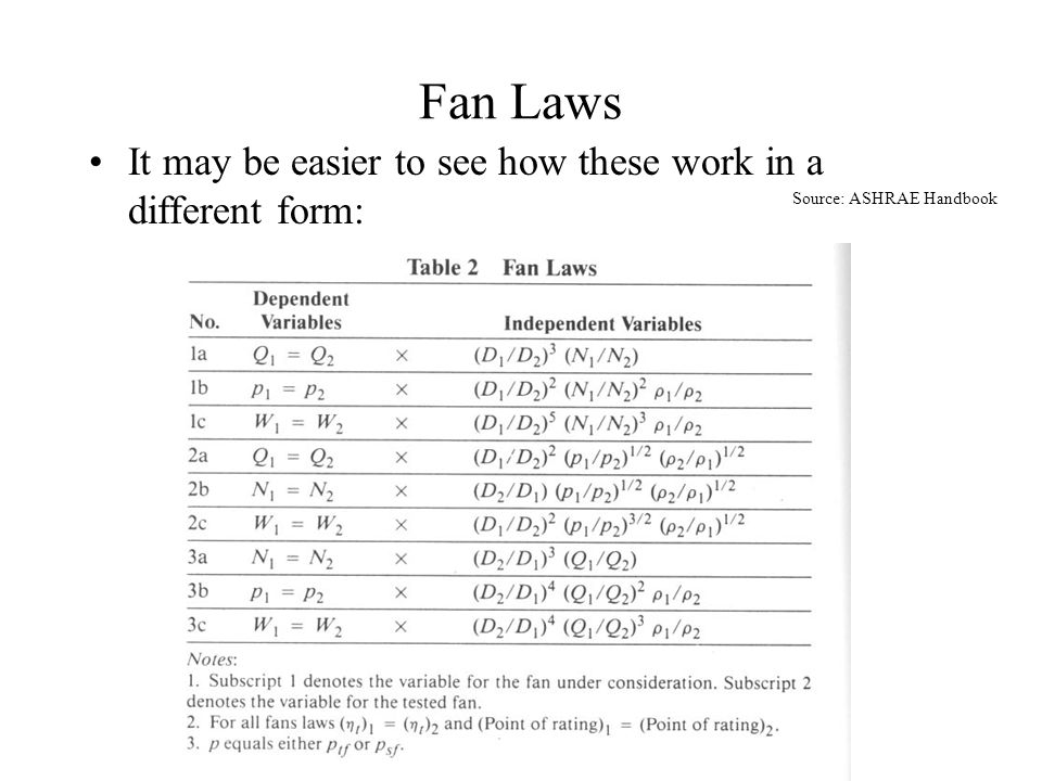 Fan Performance and Selection - ppt download