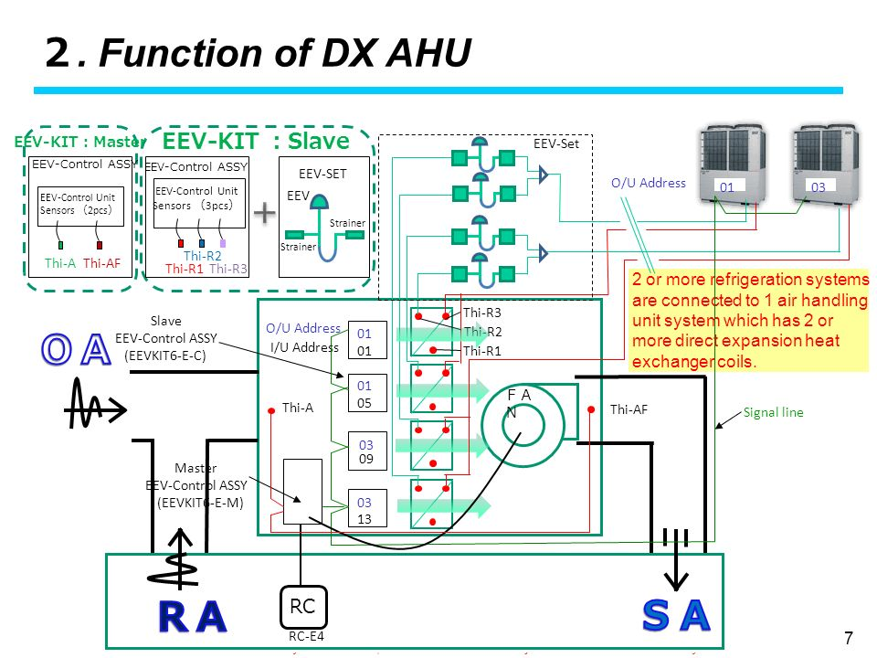 Dx A C Systems : For multiple refrigeration system ppt video online download